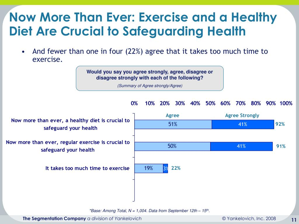 Now More Than Ever: Exercise and a Healthy Diet Are Crucial to Safeguarding Health