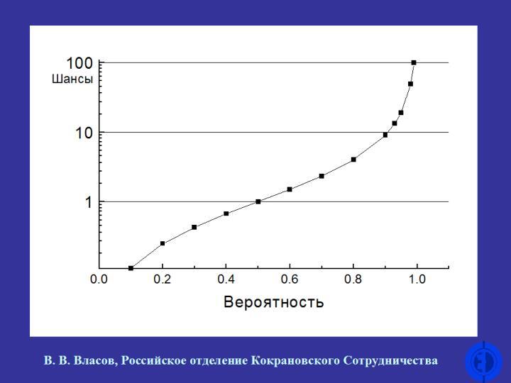 В. В. Власов, Российское отделение Кокрановского Сотрудничества