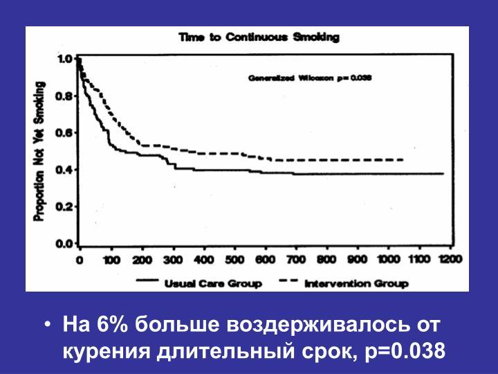 На 6% больше воздерживалось от курения длительный срок, р=0.038