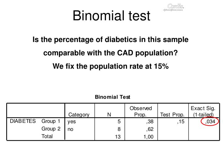 Binomial test