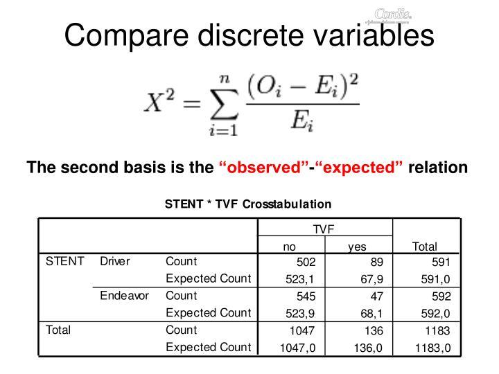 Compare discrete variables