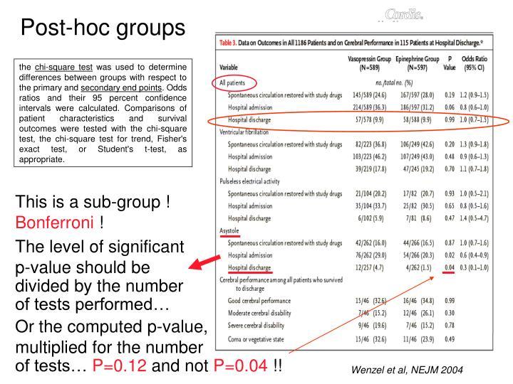 Post-hoc groups