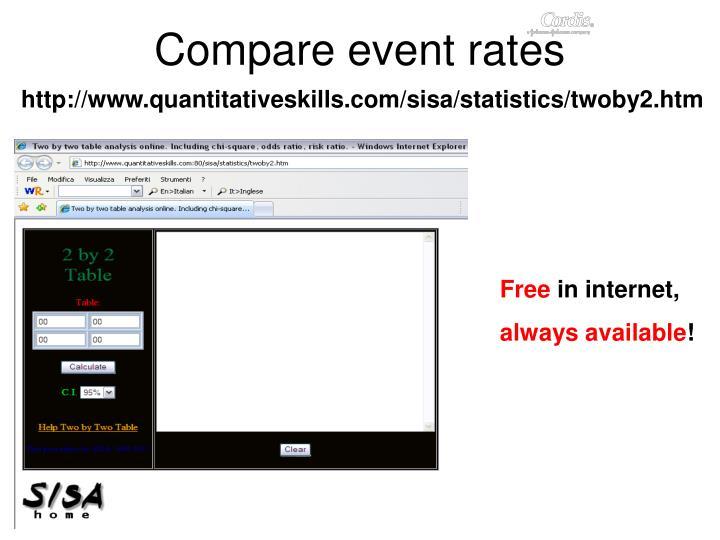 Compare event rates