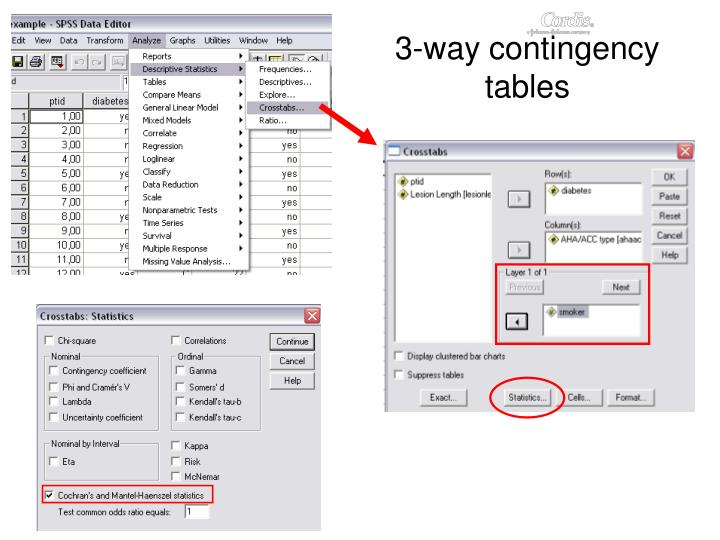 3-way contingency tables