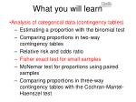 what you will learn6