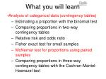 what you will learn7