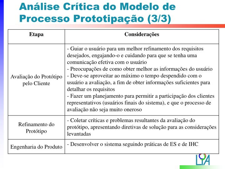 Análise Crítica do Modelo de Processo Prototipação (3/3)