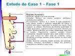estudo de caso 1 fase 11