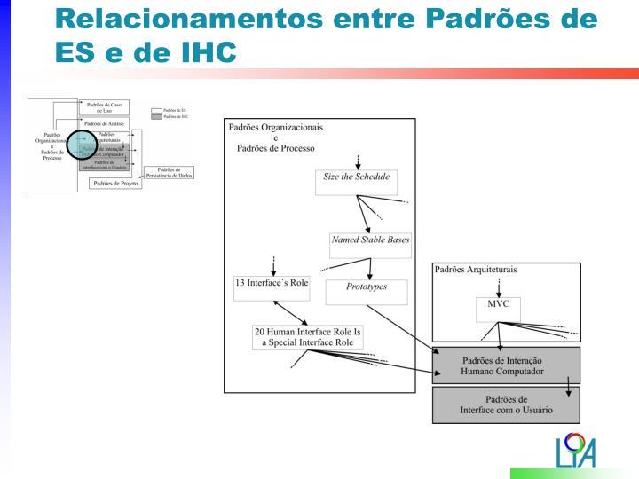 Relacionamentos entre Padrões de ES e de IHC