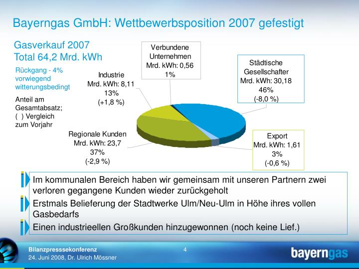Gasverkauf 2007