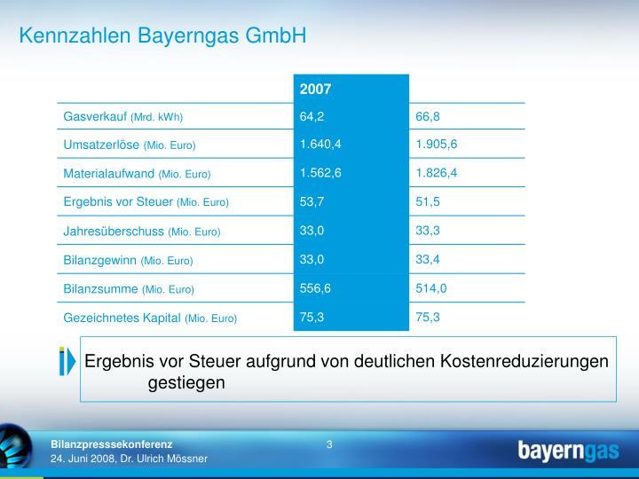 Kennzahlen Bayerngas GmbH