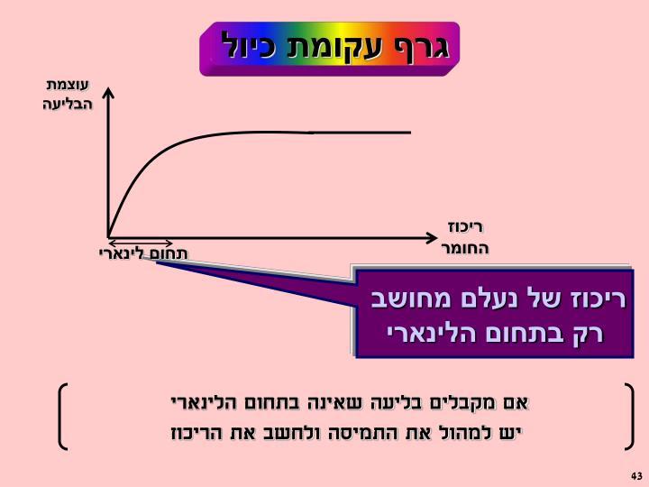 גרף עקומת כיול