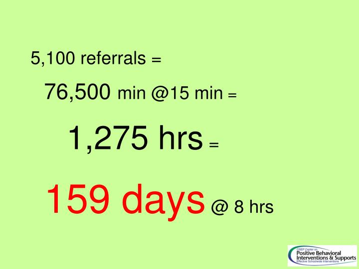 5,100 referrals =