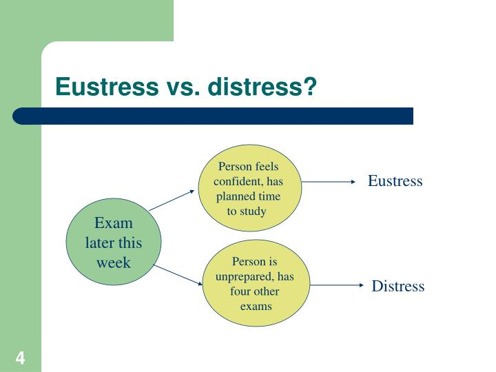 Eustress vs. distress?