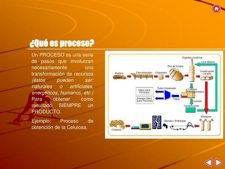 ¿Qué es proceso?