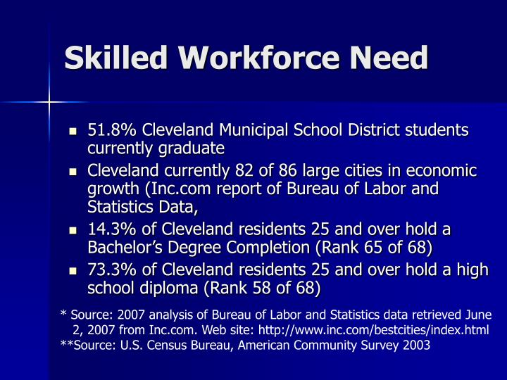 Skilled Workforce Need