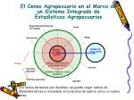 el censo agropecuario en el marco de un sistema integrado de estad sticas agropecuarias