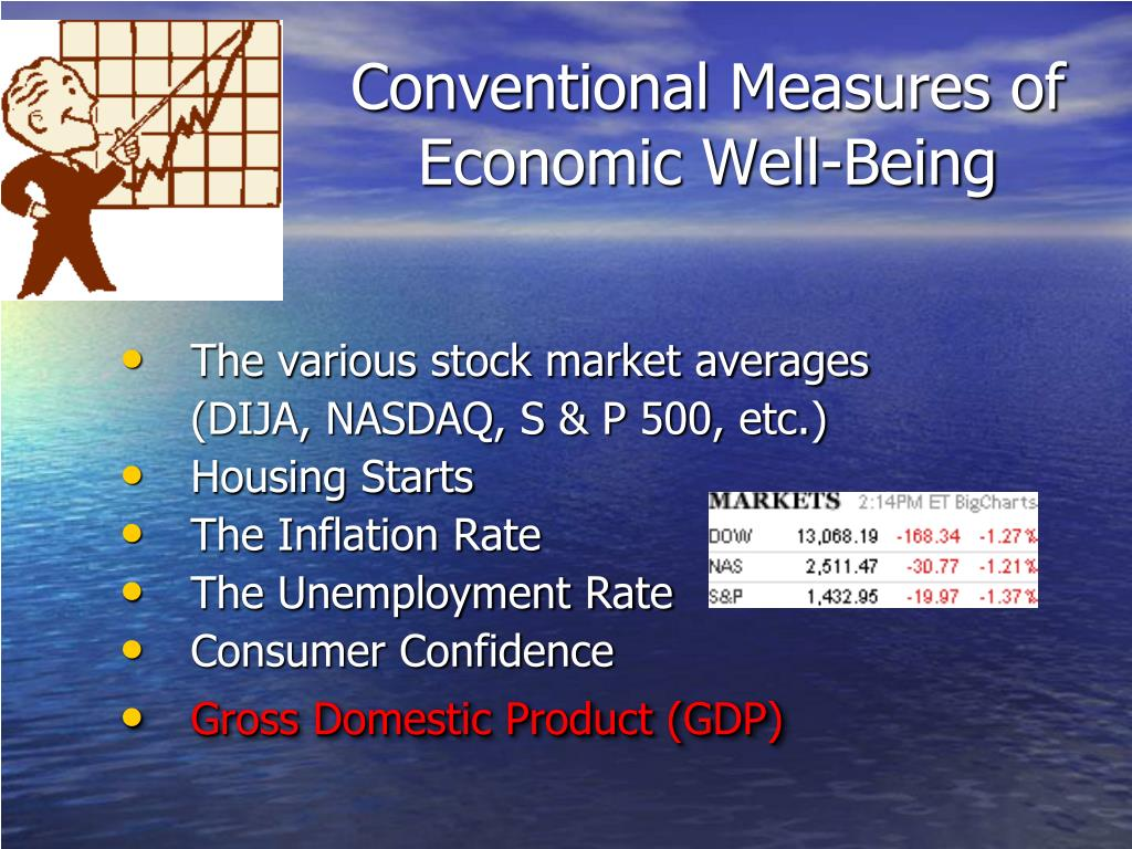 Conventional Measures of