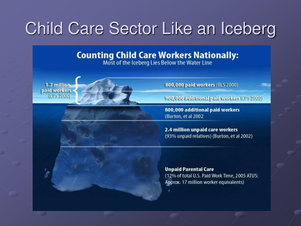 Child Care Sector Like an Iceberg