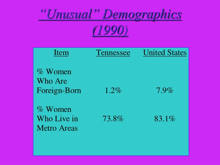 """Unusual"" Demographics"