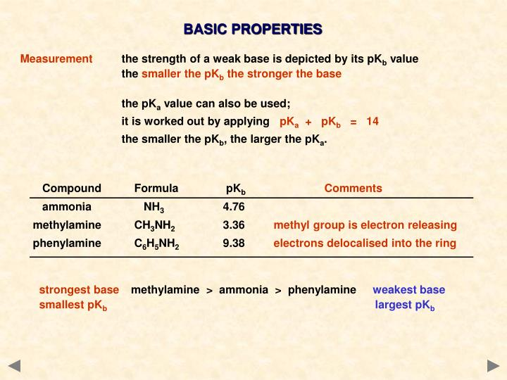 BASIC PROPERTIES