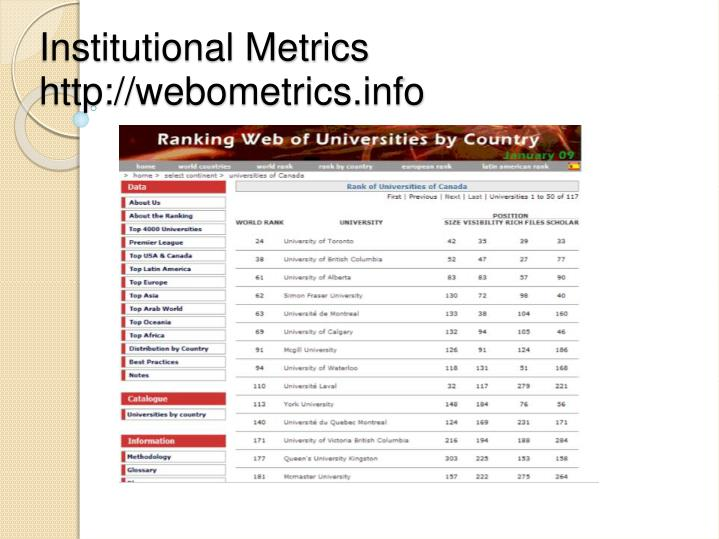 Institutional Metrics http://webometrics.info