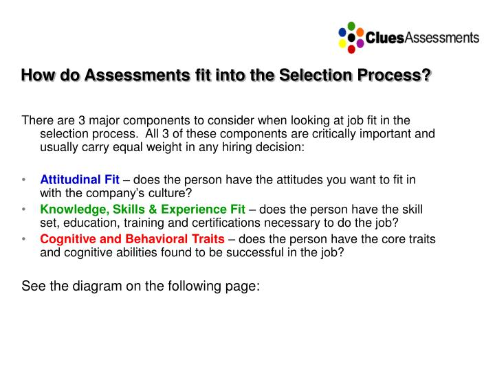 How do Assessments fit into the Selection Process?