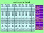air revenue data ii