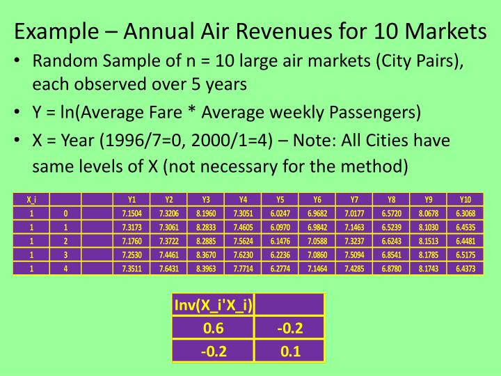 Example – Annual Air Revenues for 10 Markets