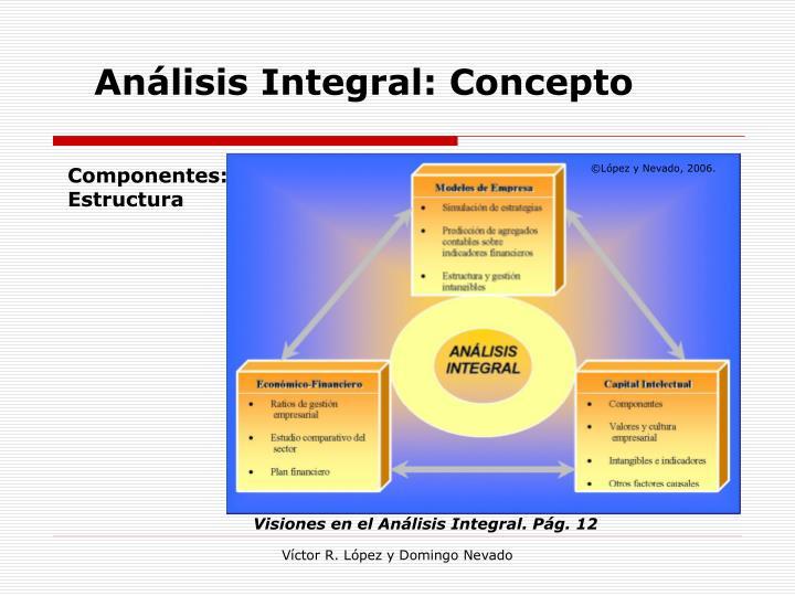 Análisis Integral: Concepto