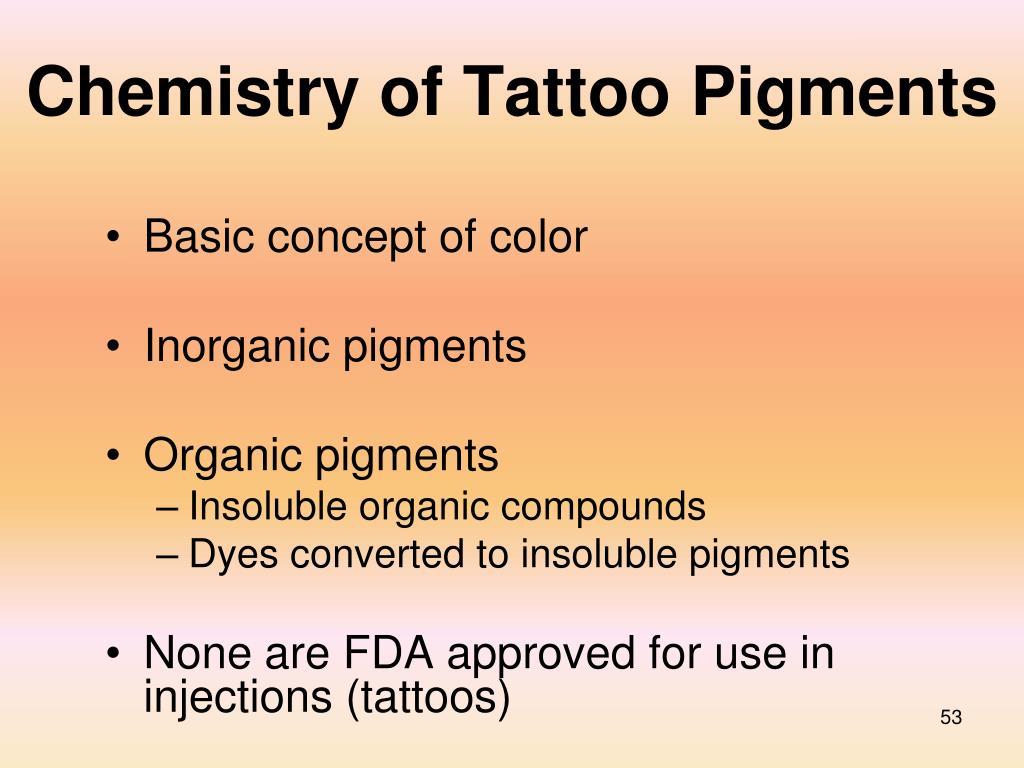 Chemistry of Tattoo Pigments