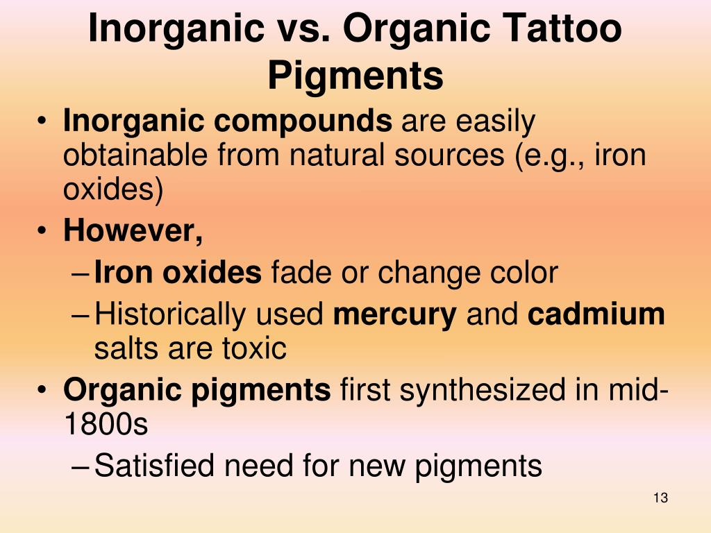 Inorganic vs. Organic Tattoo Pigments