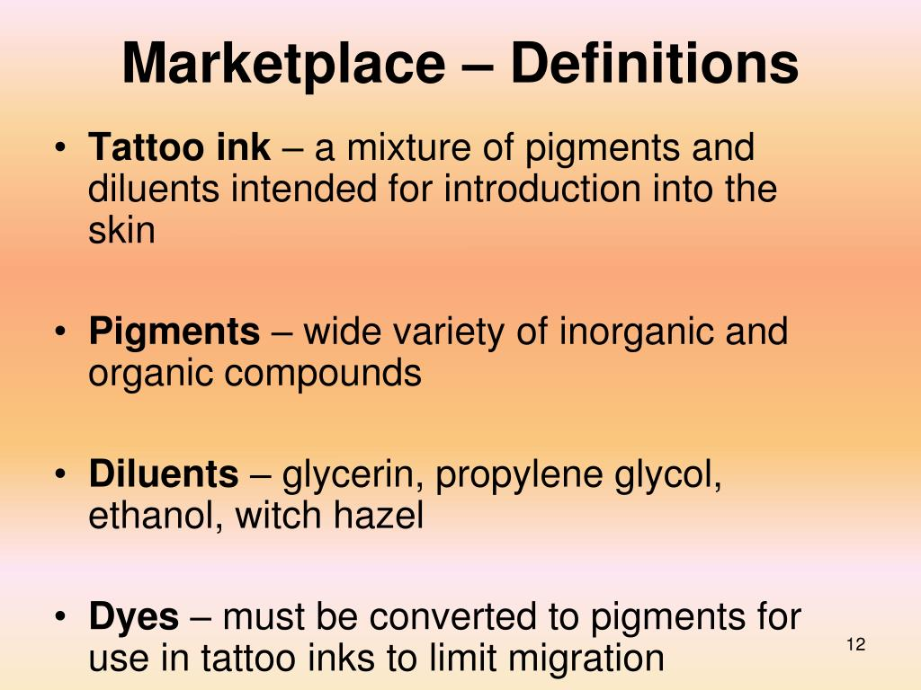 Marketplace – Definitions