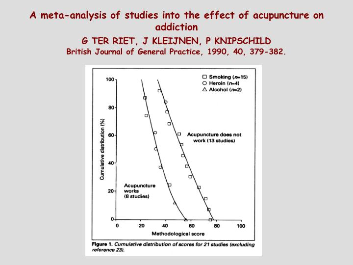 A meta-analysis of studies into the effect of acupuncture on addiction
