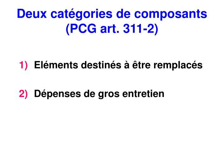 Deux catégories de composants