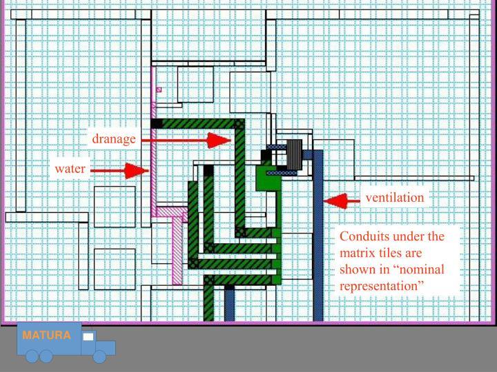 Conduits under tiles