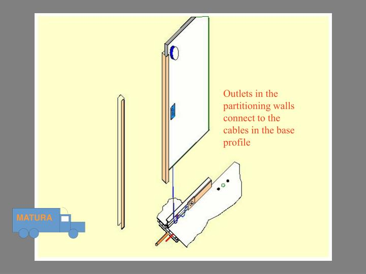 Outlets in walls