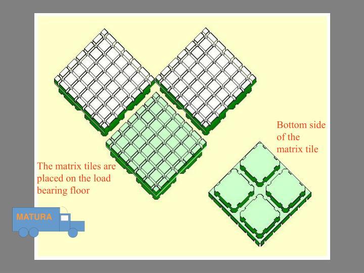 The matrix tiles
