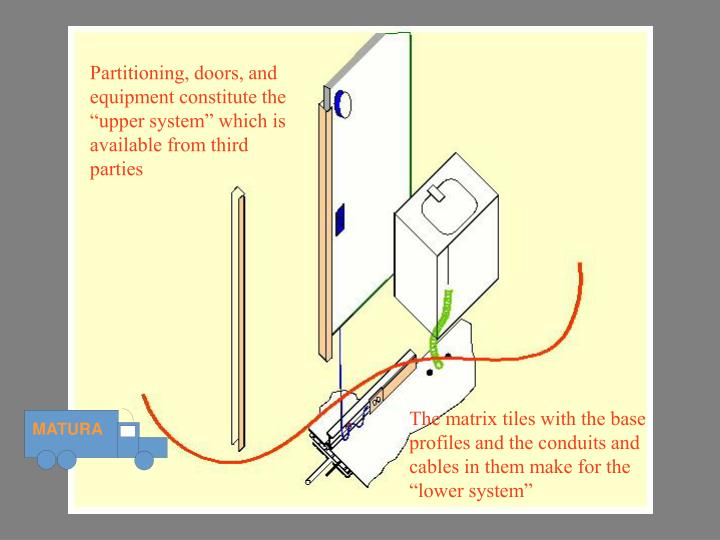 Upper and lower system