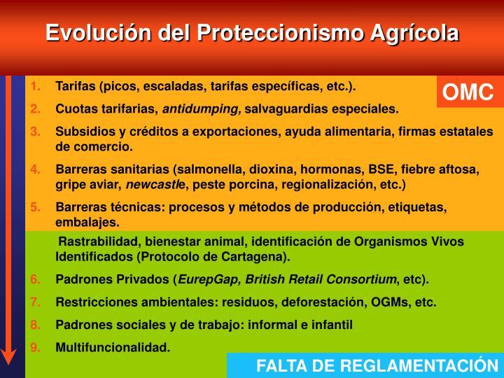 Evolución del Proteccionismo Agrícola