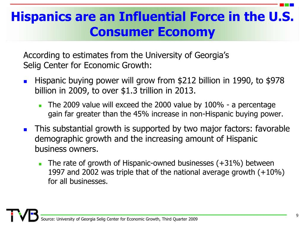 Hispanics are an Influential Force in the U.S. Consumer Economy