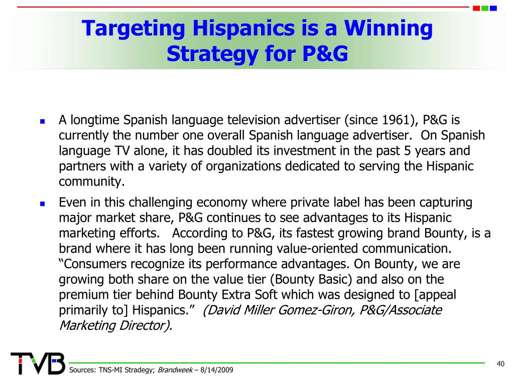 Targeting Hispanics is a Winning