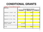 conditional grants14