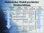 dialektisches modell psychischer strukturbildung