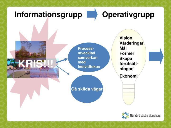 Informationsgrupp      Operativgrupp
