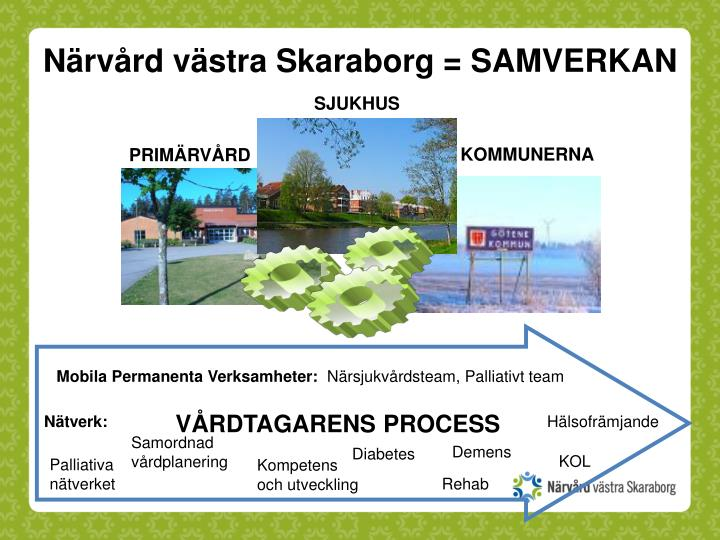 Närvård västra Skaraborg = SAMVERKAN