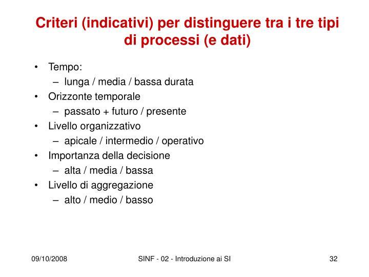 Criteri (indicativi) per distinguere tra i tre tipi di processi (e dati)