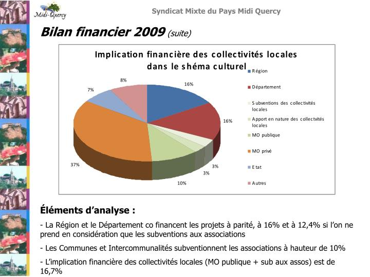 Bilan financier 2009