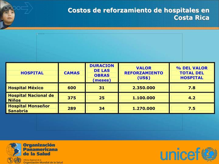 Costos de reforzamiento de hospitales en Costa Rica