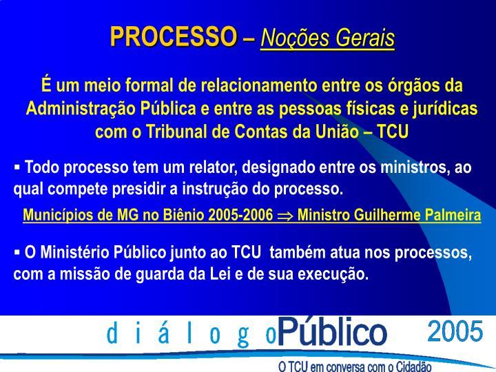 É um meio formal de relacionamento entre os órgãos da Administração Pública e entre as pessoas físicas e jurídicas com o Tribunal de Contas da União – TCU
